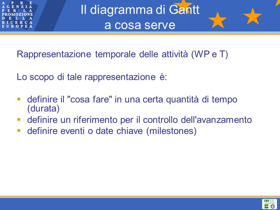 Il diagramma di Gantt a cosa serve