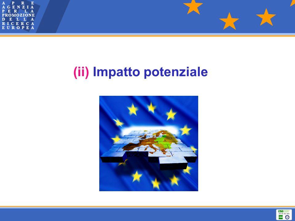 (ii) Impatto potenziale