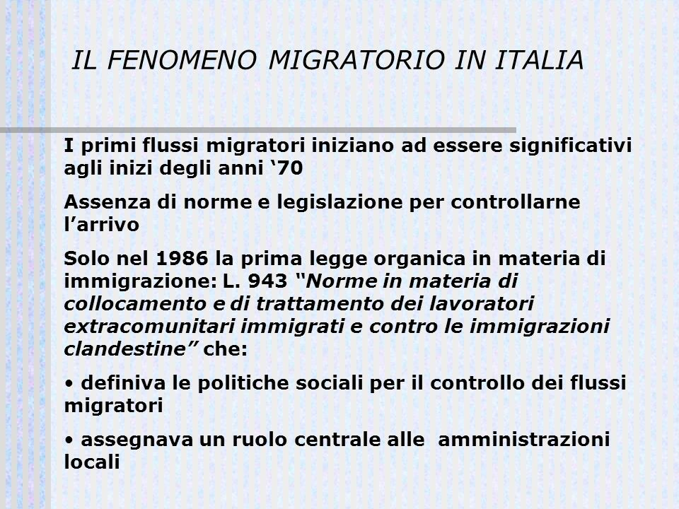 IL FENOMENO MIGRATORIO IN ITALIA
