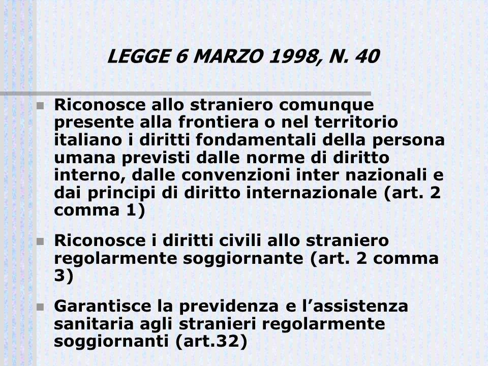 LEGGE 6 MARZO 1998, N. 40