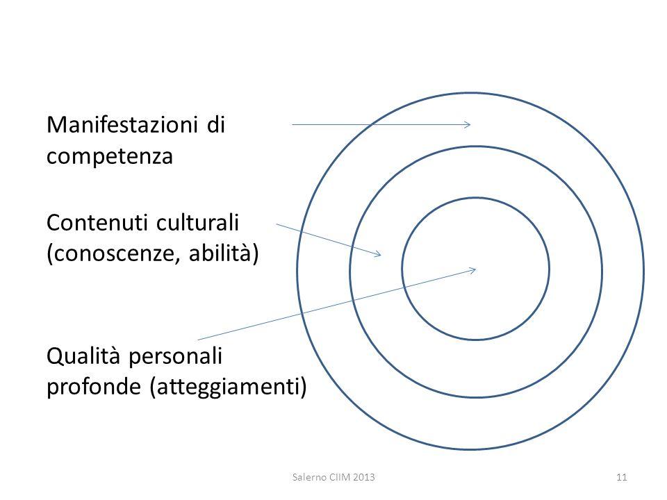 Manifestazioni di competenza Contenuti culturali (conoscenze, abilità) Qualità personali profonde (atteggiamenti)