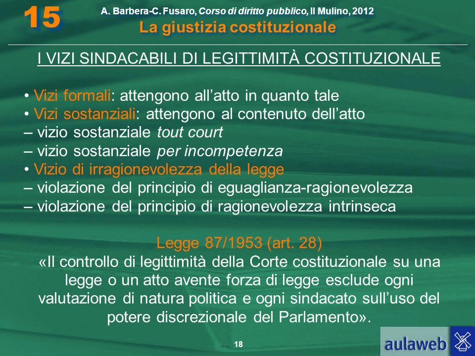 I VIZI SINDACABILI DI LEGITTIMITÀ COSTITUZIONALE