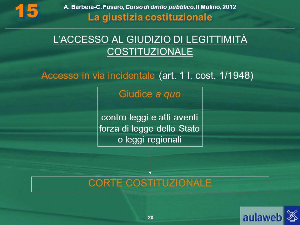 15 L'ACCESSO AL GIUDIZIO DI LEGITTIMITÀ COSTITUZIONALE