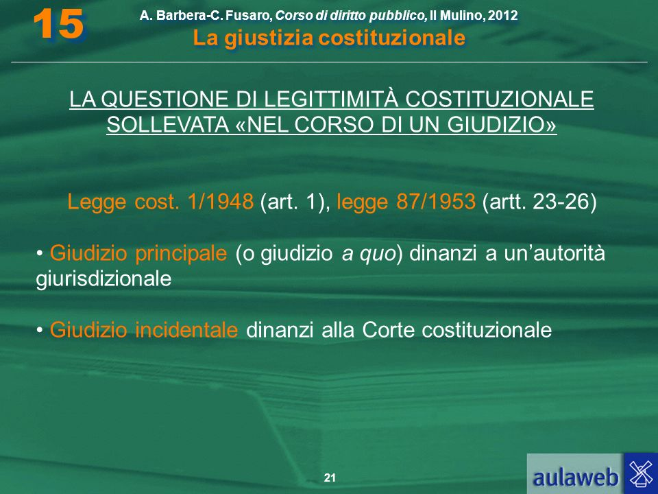 Legge cost. 1/1948 (art. 1), legge 87/1953 (artt. 23-26)