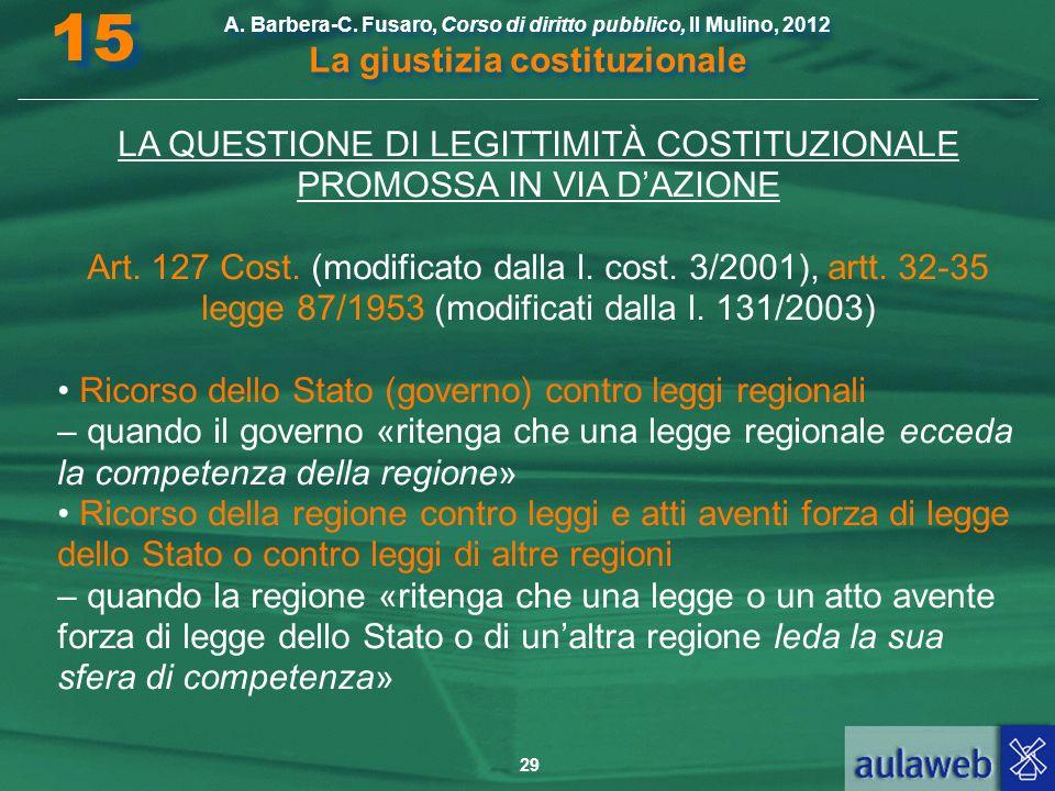 LA QUESTIONE DI LEGITTIMITÀ COSTITUZIONALE PROMOSSA IN VIA D'AZIONE