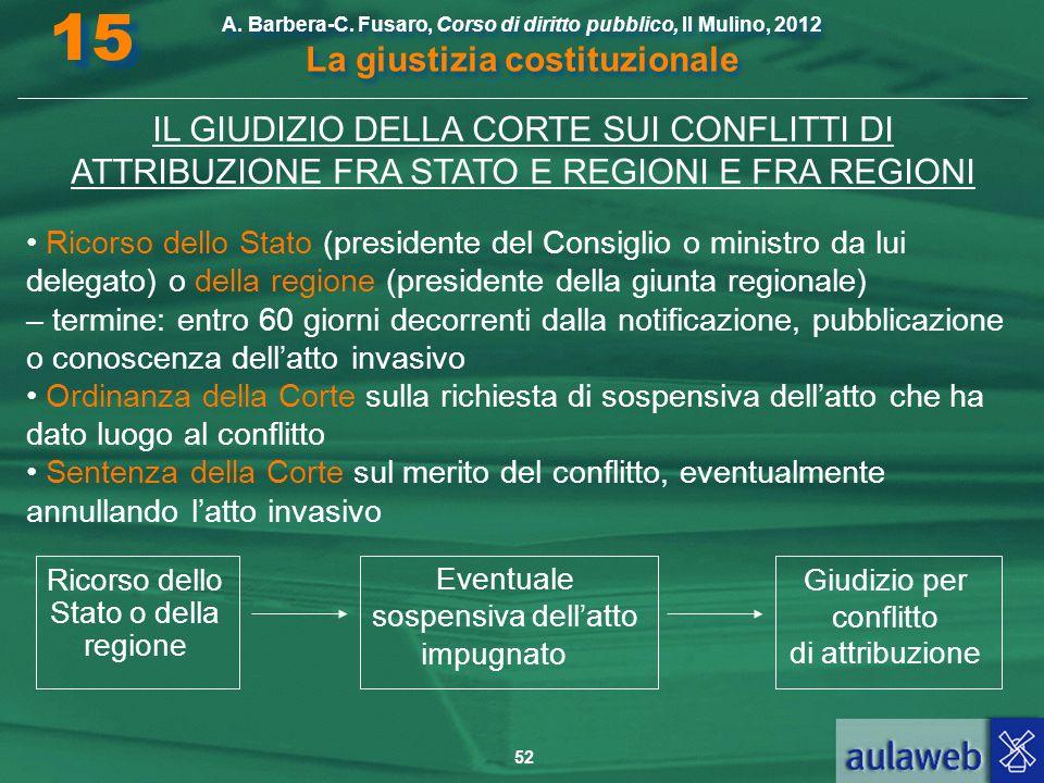 15 A. Barbera-C. Fusaro, Corso di diritto pubblico, Il Mulino, 2012 La giustizia costituzionale.