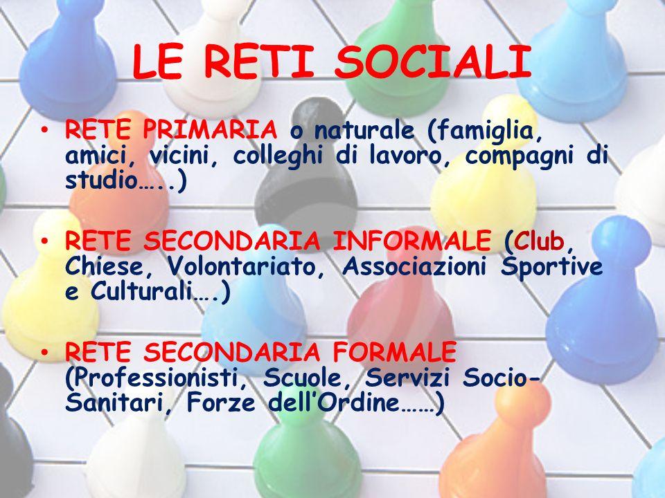 LE RETI SOCIALI RETE PRIMARIA o naturale (famiglia, amici, vicini, colleghi di lavoro, compagni di studio…..)