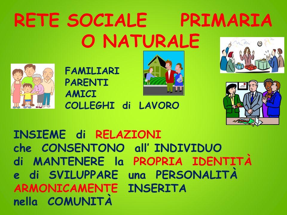 RETE SOCIALE PRIMARIA O NATURALE