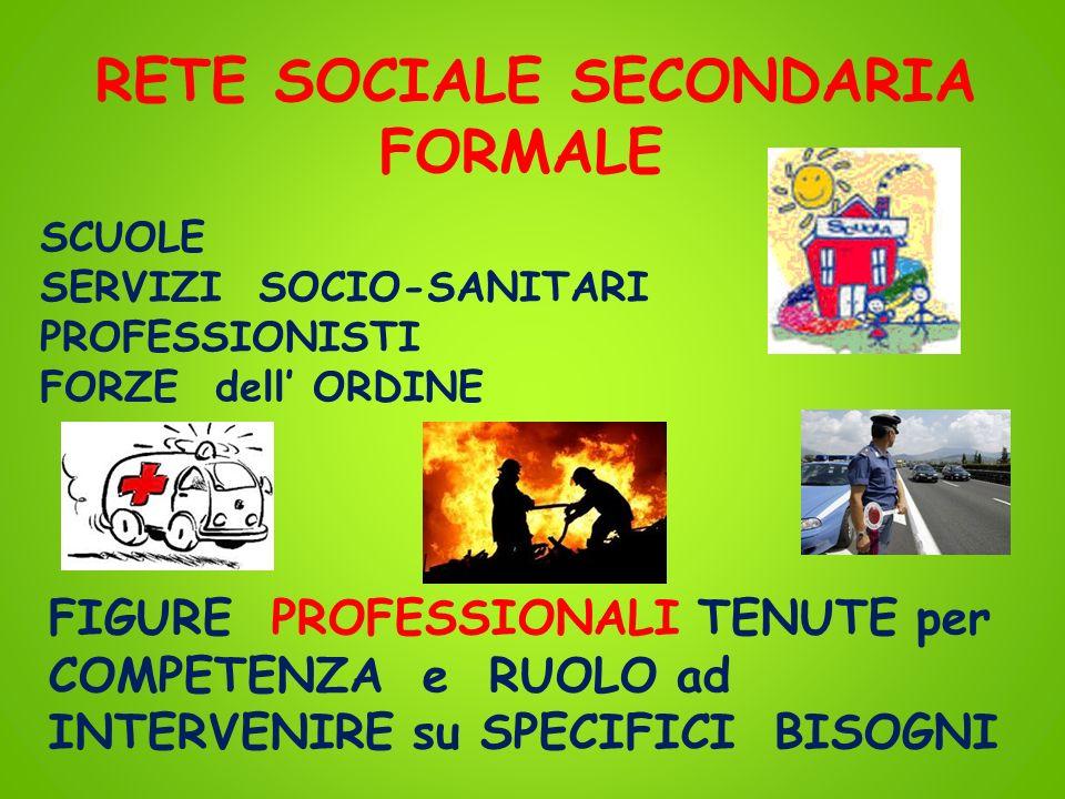 RETE SOCIALE SECONDARIA FORMALE