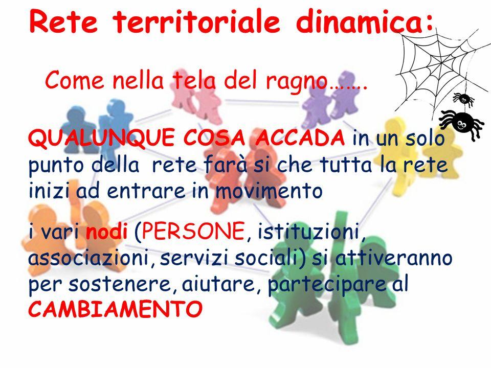 Rete territoriale dinamica: