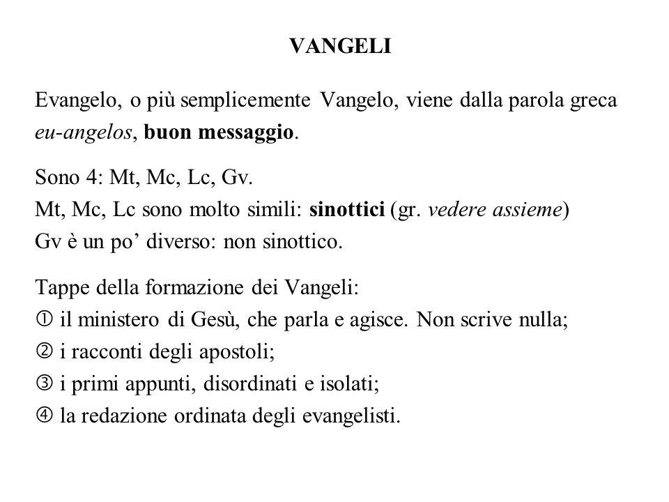 VANGELI Evangelo, o più semplicemente Vangelo, viene dalla parola greca. eu-angelos, buon messaggio.