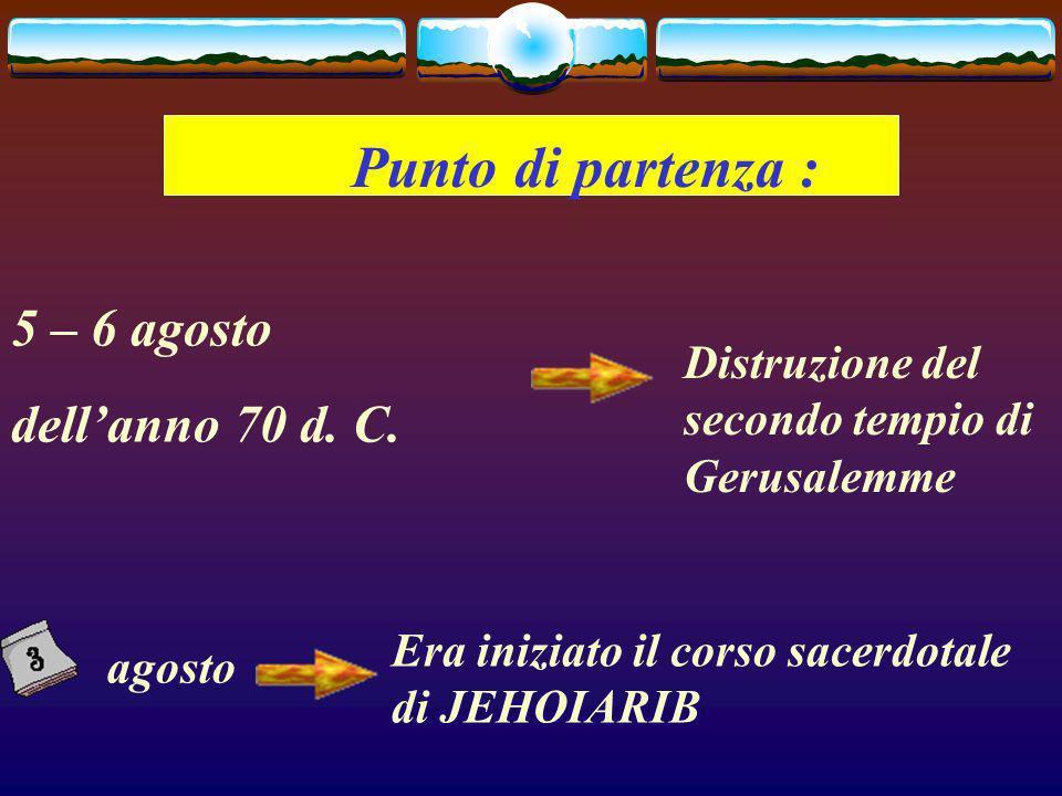 Punto di partenza : 5 – 6 agosto. dell'anno 70 d. C. Distruzione del secondo tempio di Gerusalemme.