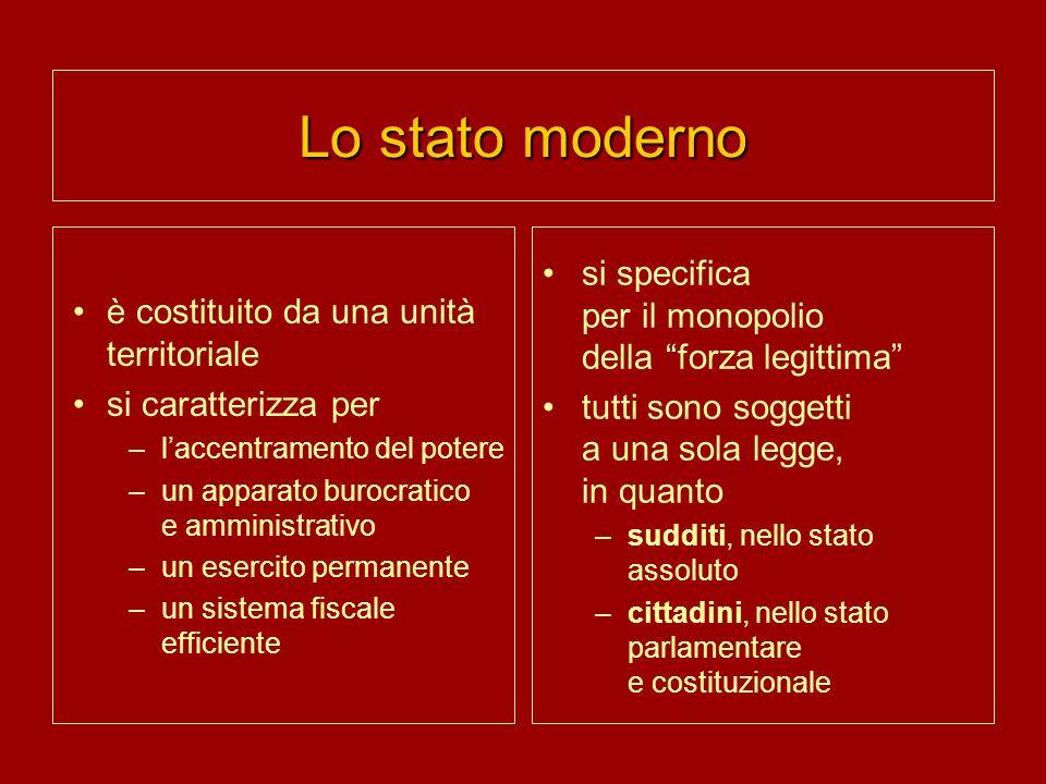Lo stato moderno si specifica per il monopolio della forza legittima