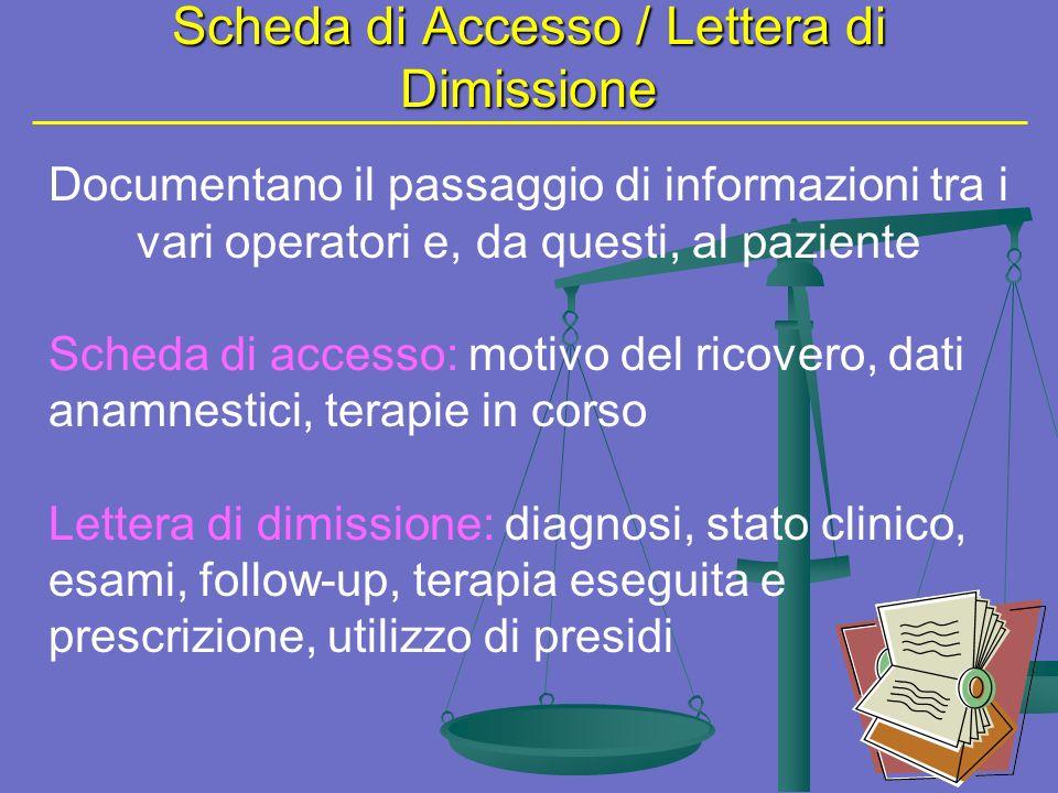Scheda di Accesso / Lettera di Dimissione