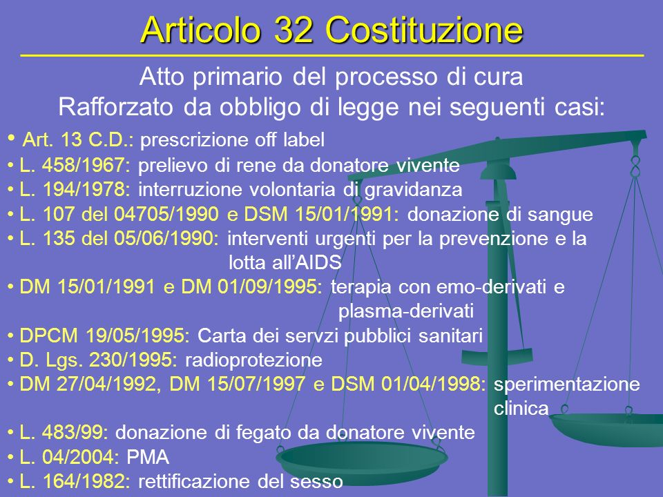 Articolo 32 Costituzione