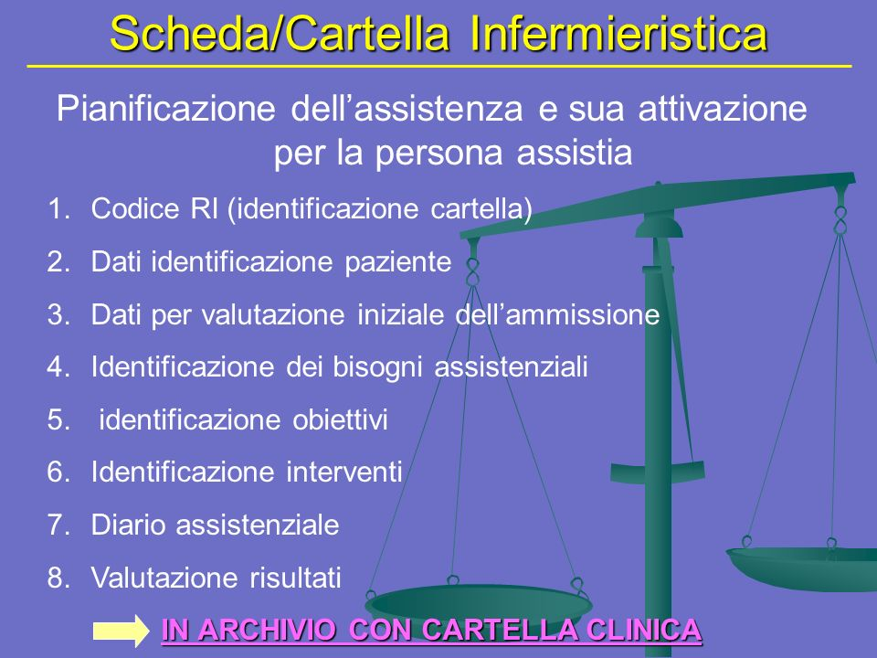 Scheda/Cartella Infermieristica