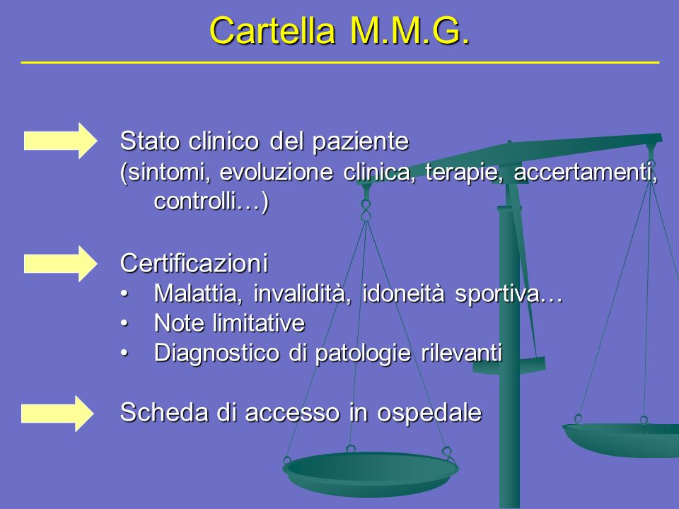Cartella M.M.G. Stato clinico del paziente Certificazioni