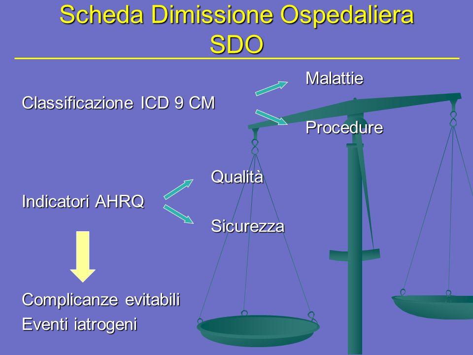 Scheda Dimissione Ospedaliera SDO