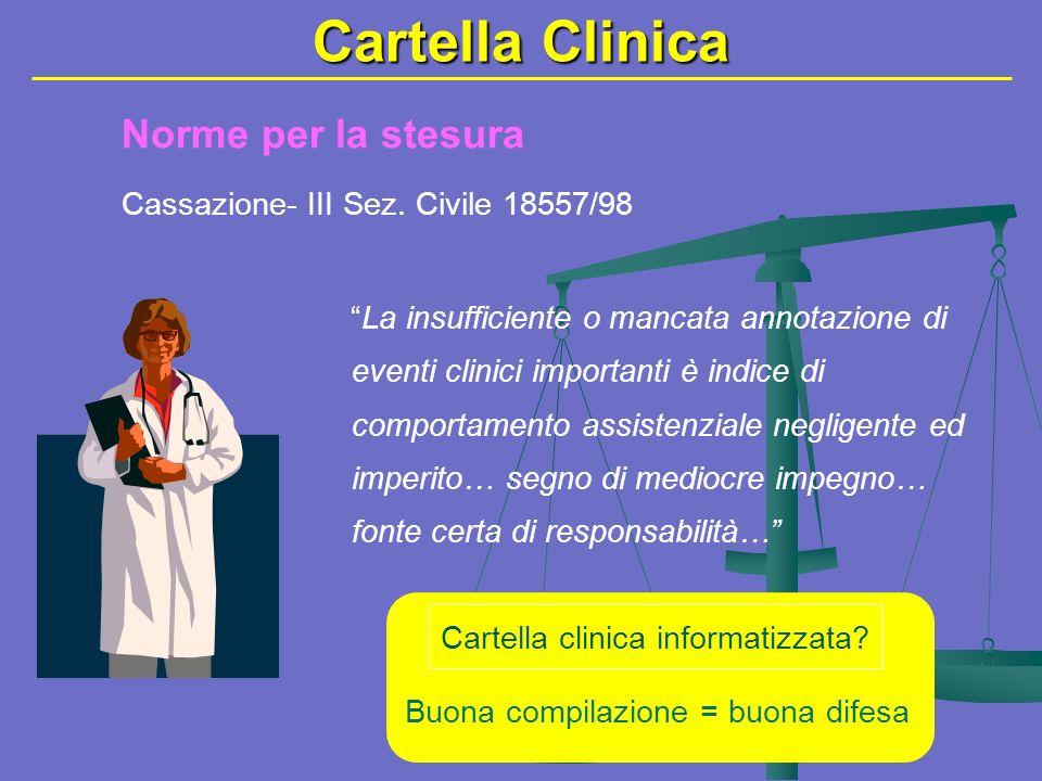 Cartella Clinica Norme per la stesura