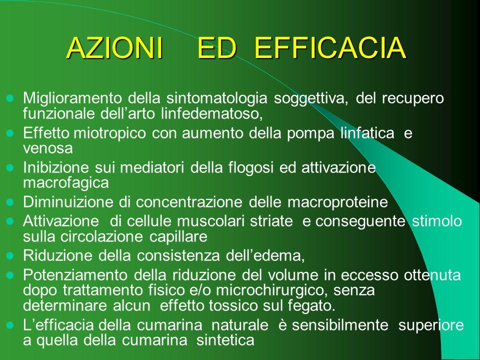 AZIONI ED EFFICACIA Miglioramento della sintomatologia soggettiva, del recupero funzionale dell'arto linfedematoso,