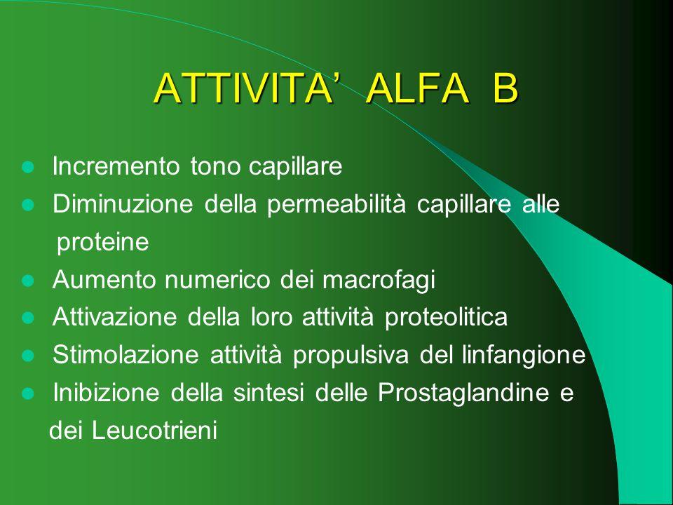 ATTIVITA' ALFA B Incremento tono capillare