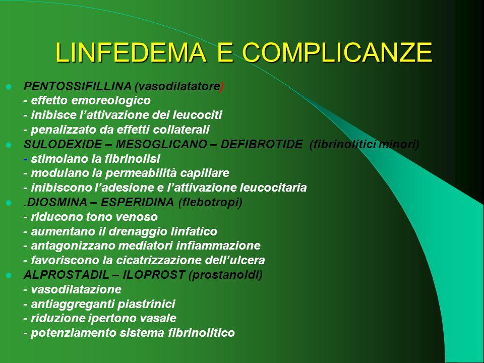 LINFEDEMA E COMPLICANZE