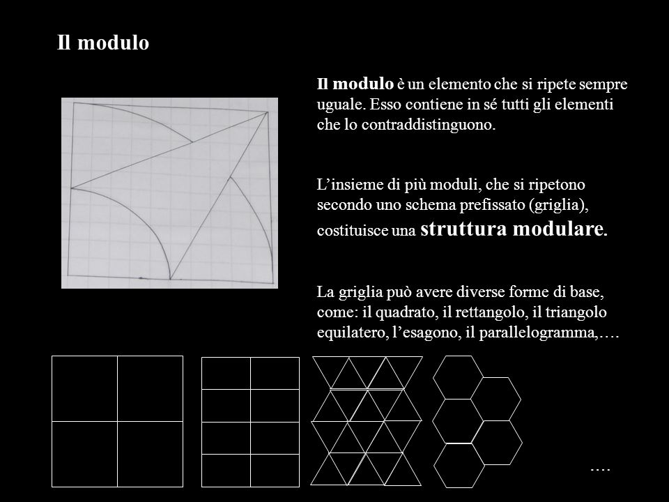 Il modulo Il modulo è un elemento che si ripete sempre uguale. Esso contiene in sé tutti gli elementi che lo contraddistinguono.