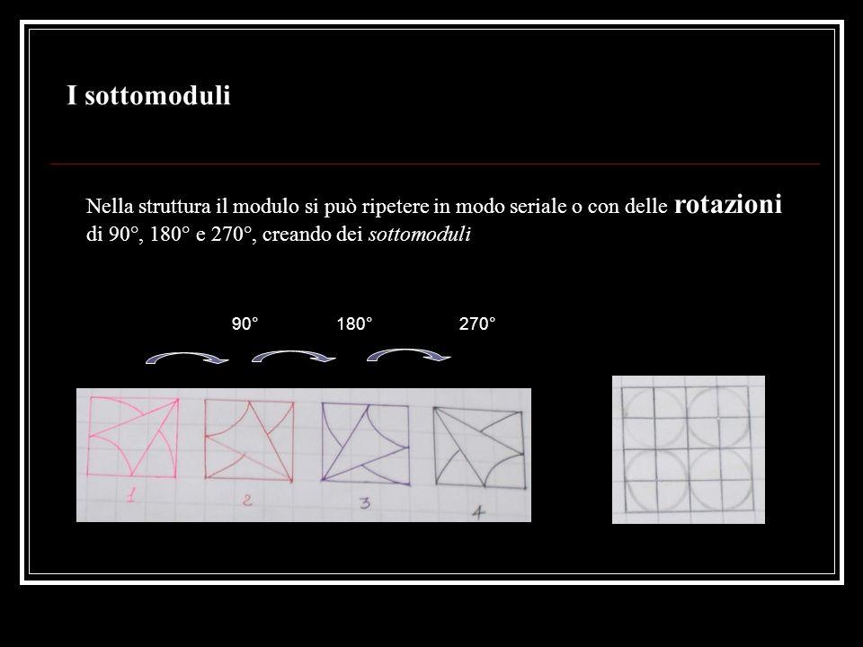 I sottomoduli Nella struttura il modulo si può ripetere in modo seriale o con delle rotazioni di 90°, 180° e 270°, creando dei sottomoduli.