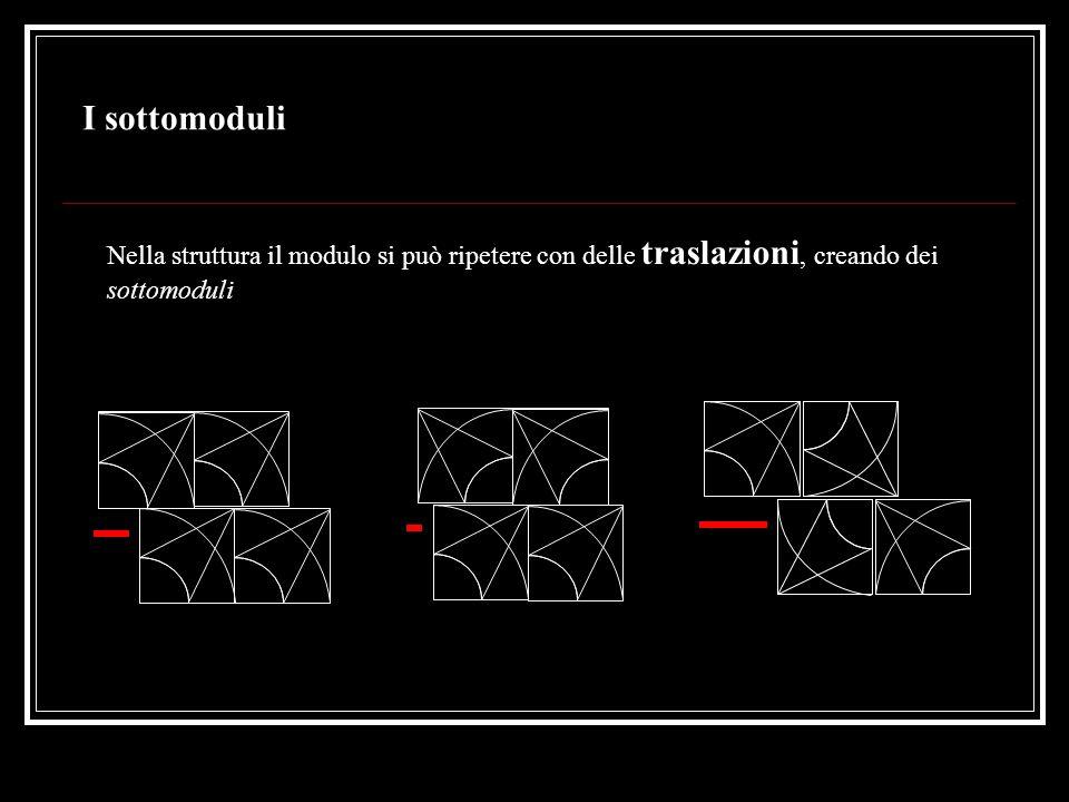 I sottomoduli Nella struttura il modulo si può ripetere con delle traslazioni, creando dei sottomoduli.