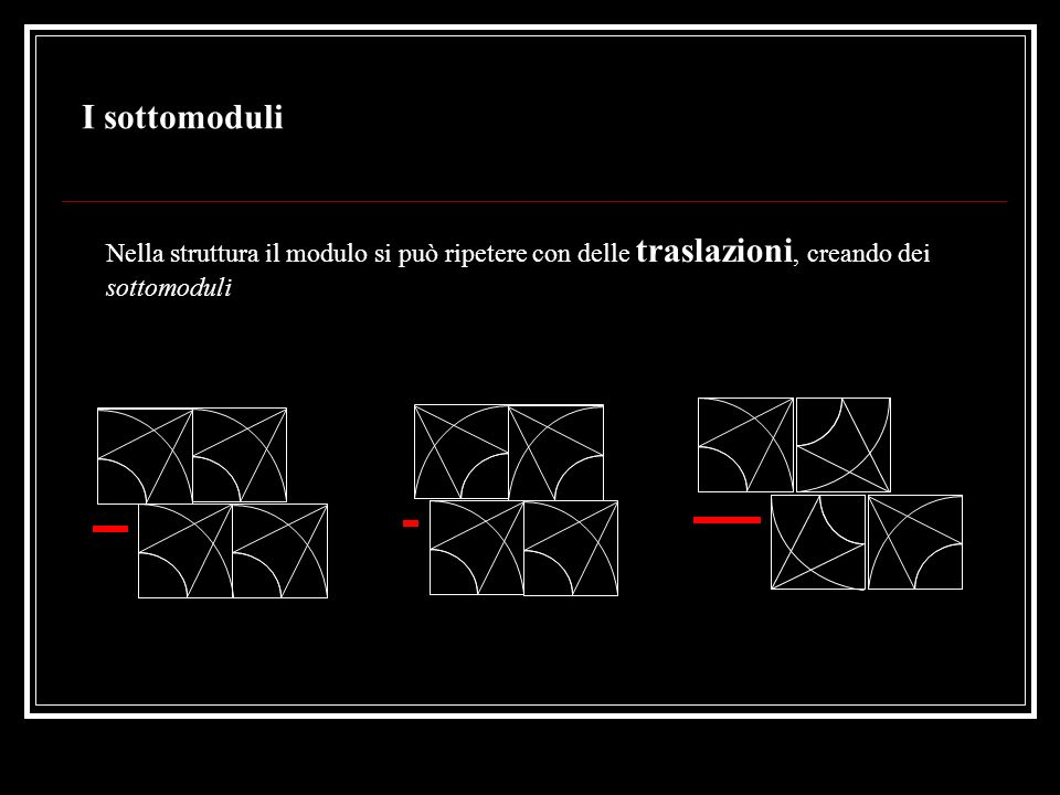 I sottomoduliNella struttura il modulo si può ripetere con delle traslazioni, creando dei sottomoduli.