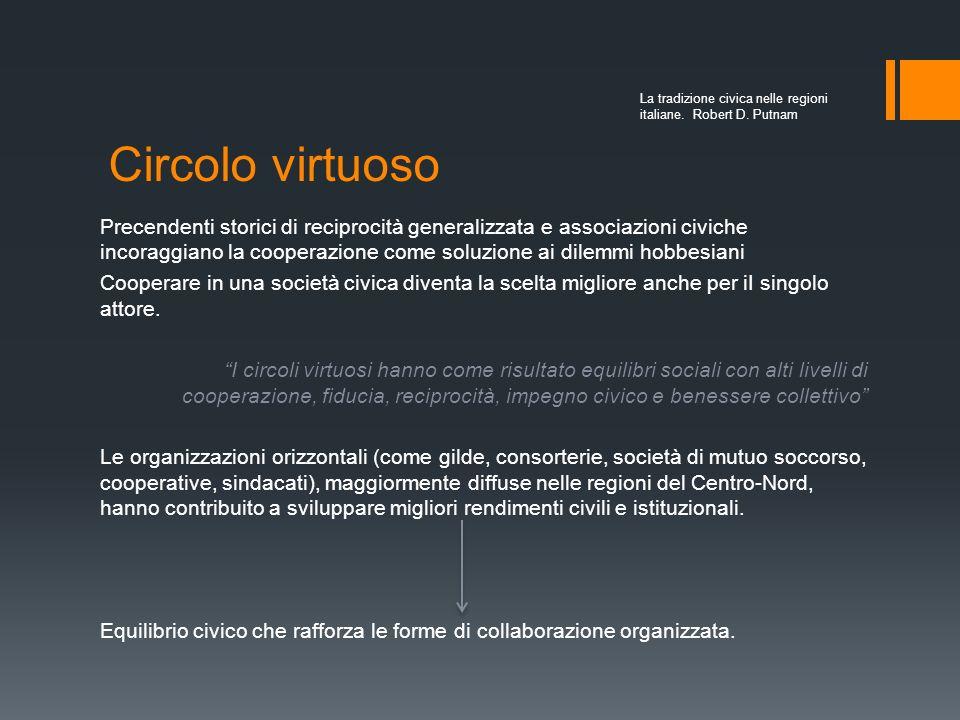 Circolo virtuoso La tradizione civica nelle regioni italiane. Robert D. Putnam.