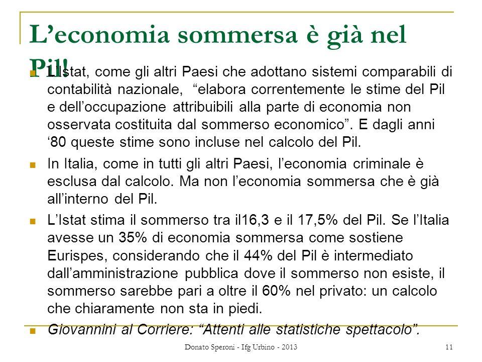 L'economia sommersa è già nel Pil!