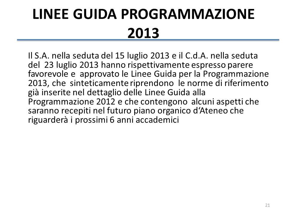 LINEE GUIDA PROGRAMMAZIONE 2013