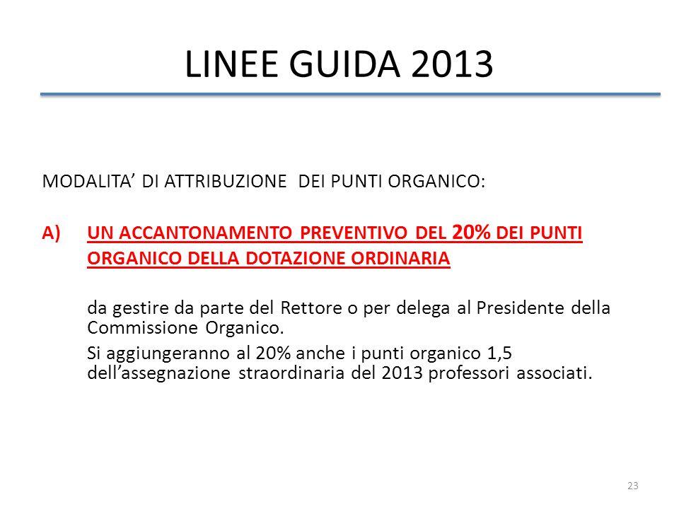 LINEE GUIDA 2013 MODALITA' DI ATTRIBUZIONE DEI PUNTI ORGANICO: