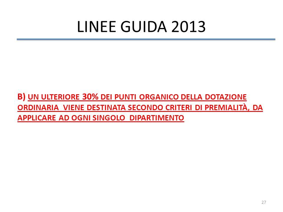LINEE GUIDA 2013 B) UN ULTERIORE 30% DEI PUNTI ORGANICO DELLA DOTAZIONE. ORDINARIA VIENE DESTINATA SECONDO CRITERI DI PREMIALITÀ, DA.