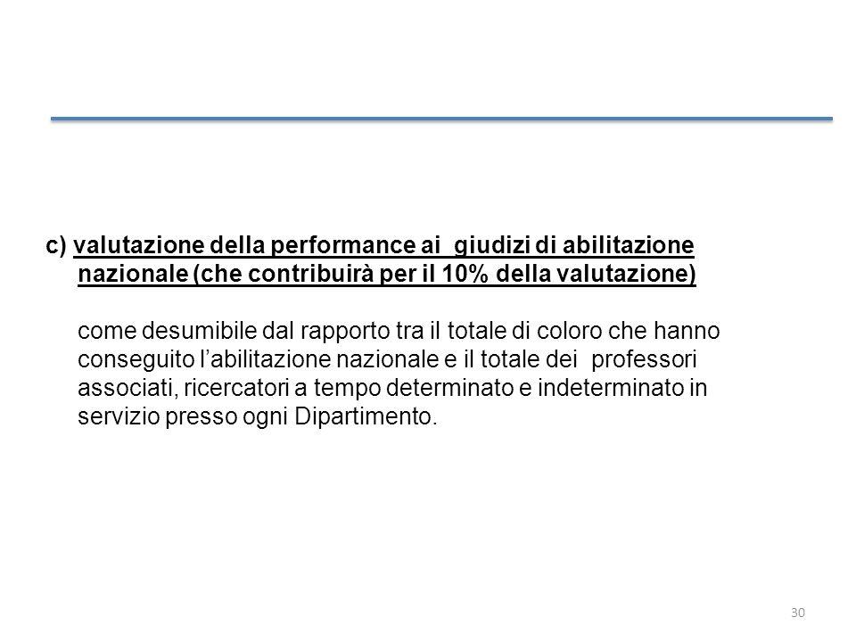 c) valutazione della performance ai giudizi di abilitazione nazionale (che contribuirà per il 10% della valutazione)