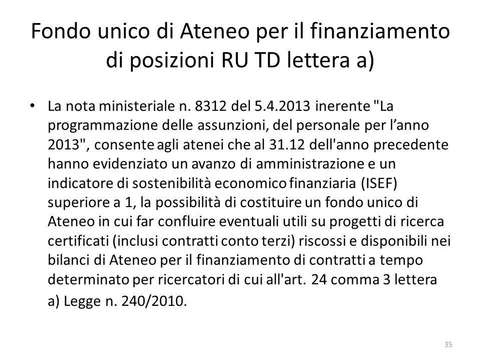 Fondo unico di Ateneo per il finanziamento di posizioni RU TD lettera a)