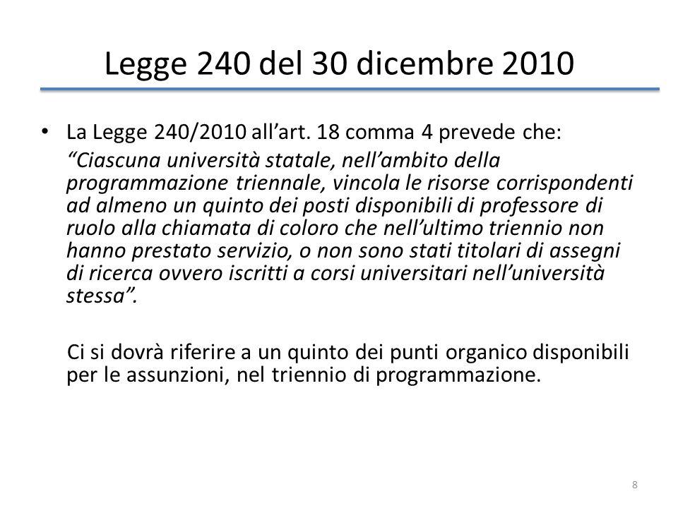 Legge 240 del 30 dicembre 2010 La Legge 240/2010 all'art. 18 comma 4 prevede che: