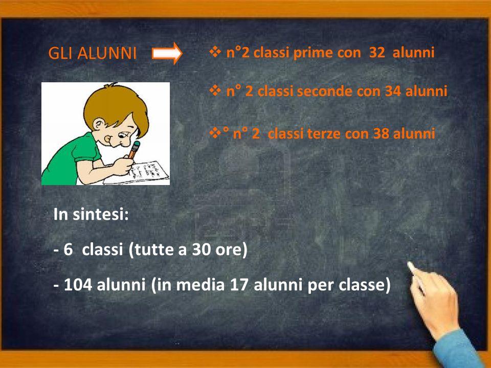 - 104 alunni (in media 17 alunni per classe)