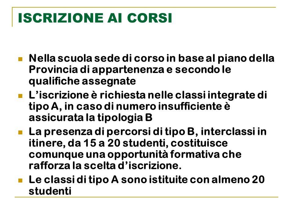 ISCRIZIONE AI CORSINella scuola sede di corso in base al piano della Provincia di appartenenza e secondo le qualifiche assegnate.