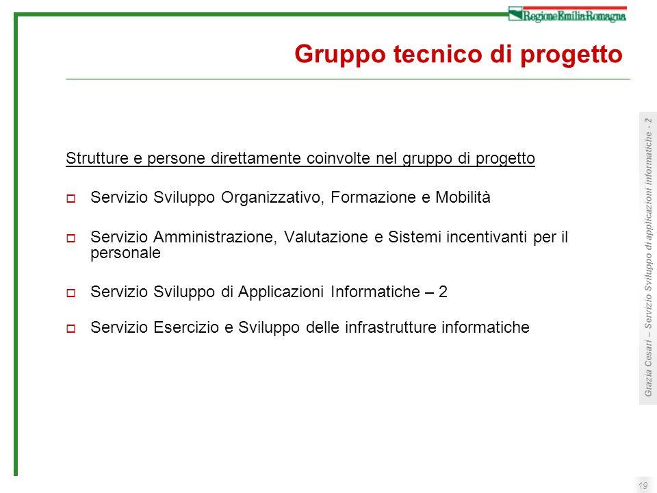 Gruppo tecnico di progetto