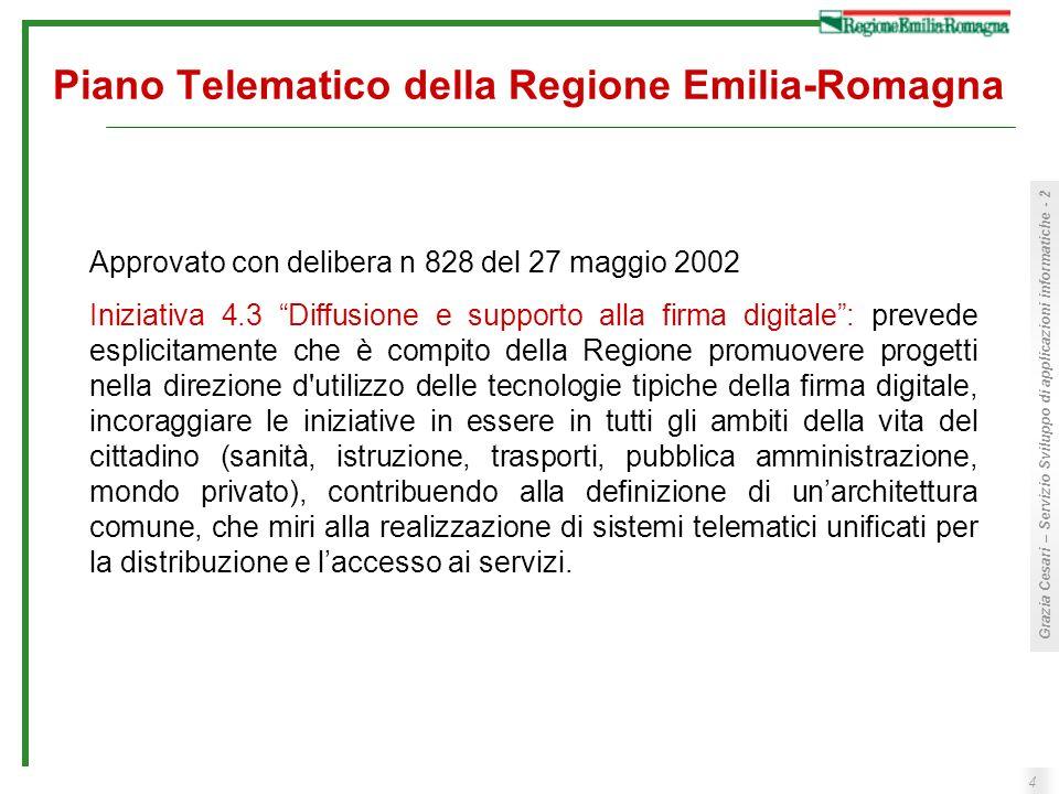 Piano Telematico della Regione Emilia-Romagna