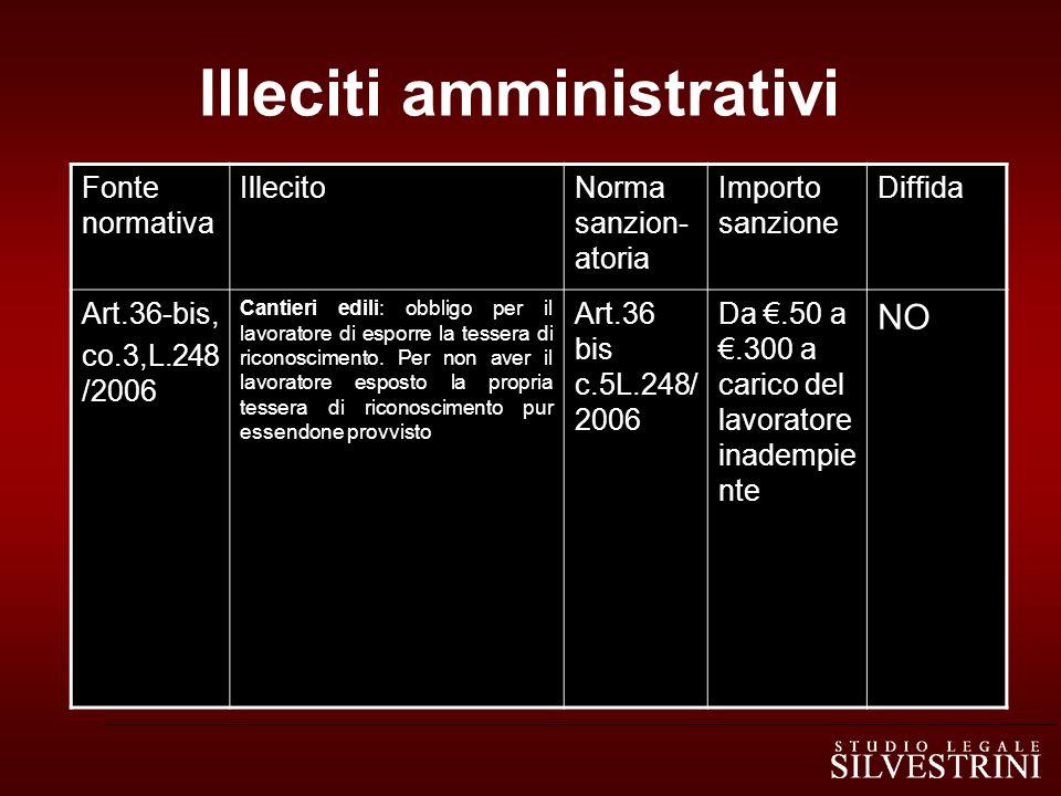 Illeciti amministrativi