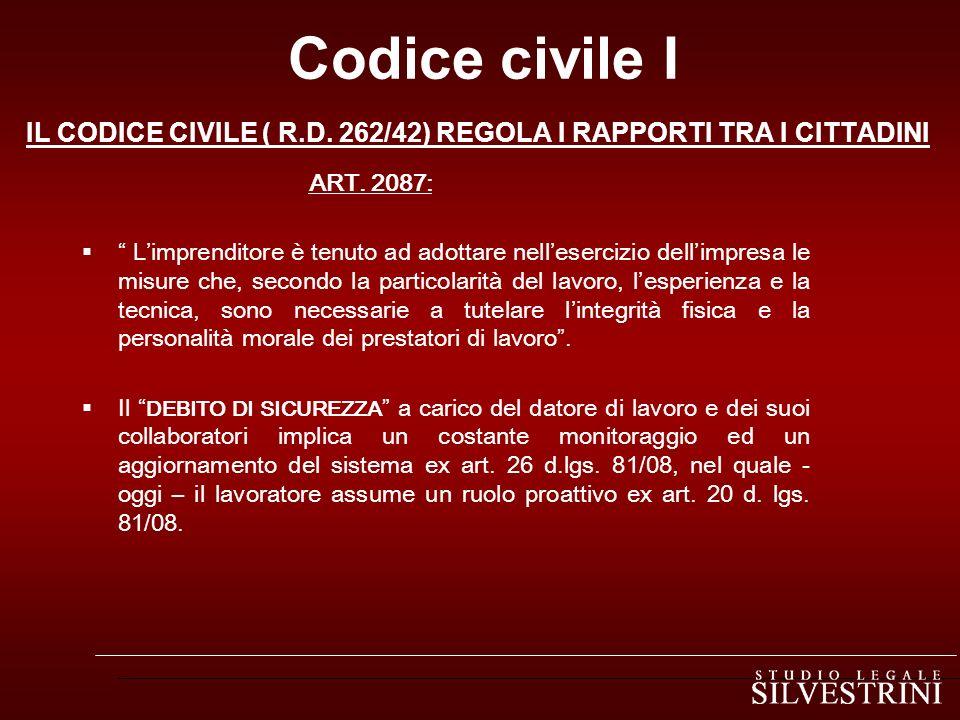 Codice civile I IL CODICE CIVILE ( R. D