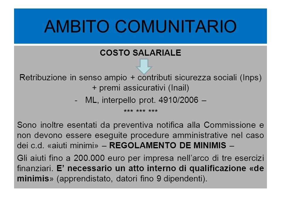 AMBITO COMUNITARIO COSTO SALARIALE
