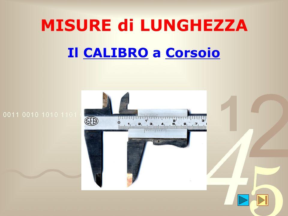 MISURE di LUNGHEZZA Il CALIBRO a Corsoio