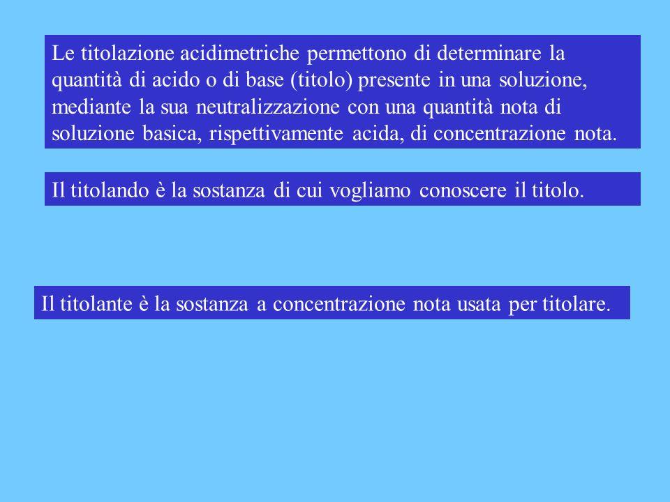 Le titolazione acidimetriche permettono di determinare la quantità di acido o di base (titolo) presente in una soluzione, mediante la sua neutralizzazione con una quantità nota di soluzione basica, rispettivamente acida, di concentrazione nota.