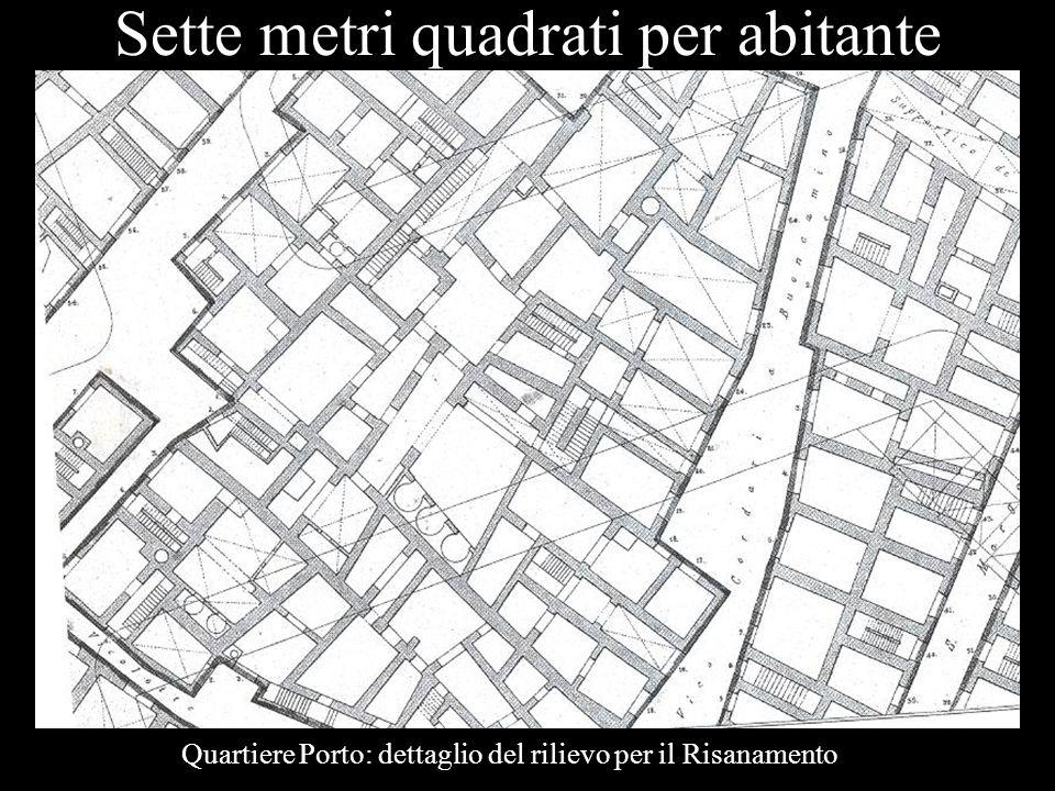 Sette metri quadrati per abitante