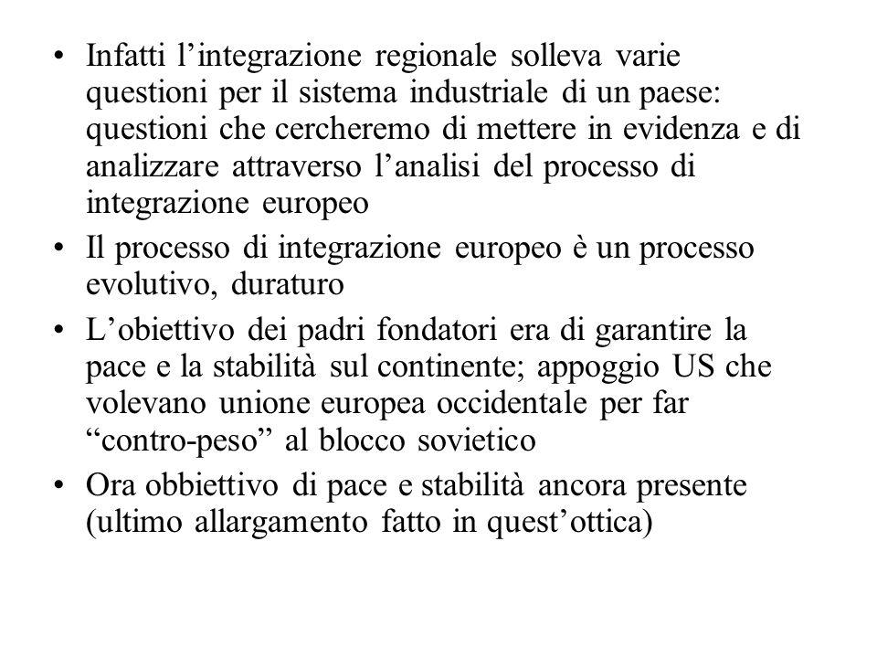 Infatti l'integrazione regionale solleva varie questioni per il sistema industriale di un paese: questioni che cercheremo di mettere in evidenza e di analizzare attraverso l'analisi del processo di integrazione europeo