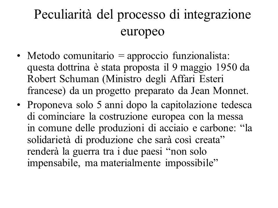 Peculiarità del processo di integrazione europeo